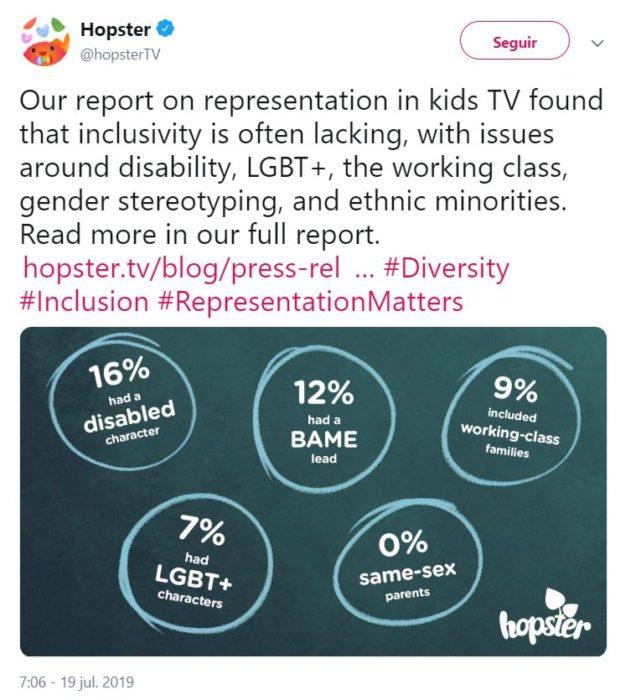 tuit de Hopster donde anuncia los resultados de su estudio sobre inclusión en programas de tv para preescolares