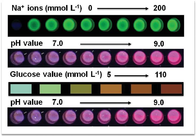 Tabla explicativa de los colores que puede tomar el tatuaje de fines médicos
