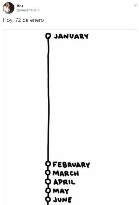 memes que describen el tiempo que ha durado el mes de enero