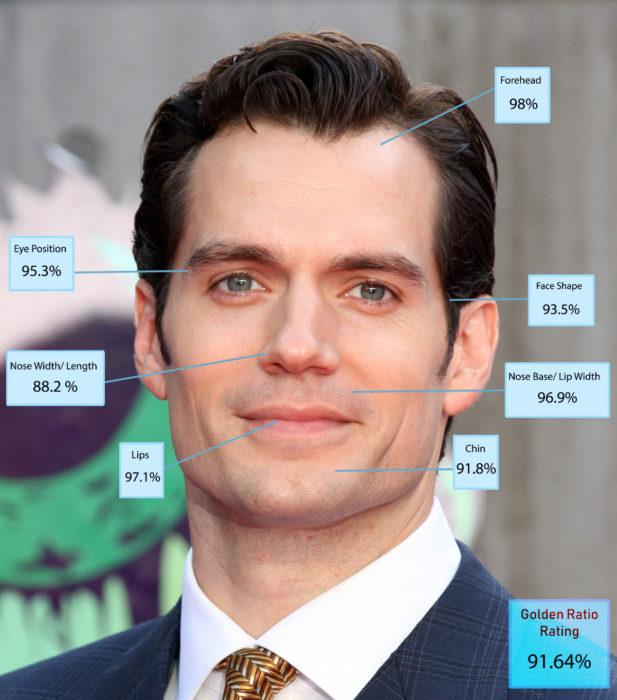 Hombres más guapos del mundo según Golden Ratio of Beauty Phi; Henry Cavill