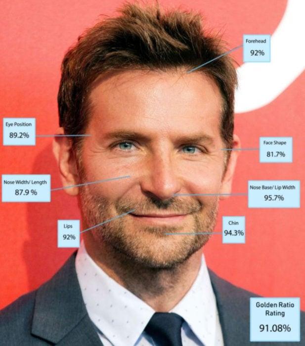 Hombres más guapos del mundo según Golden Ratio of Beauty Phi; Bradley Cooper