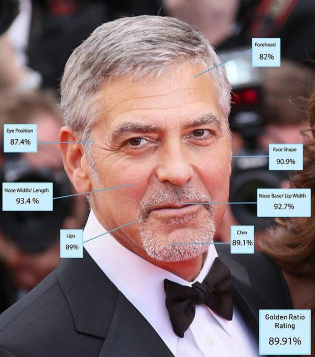 Hombres más guapos del mundo según Golden Ratio of Beauty Phi; George Clooney