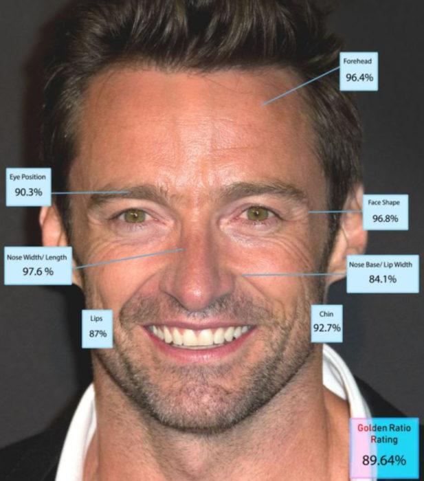 Hombres más guapos del mundo según Golden Ratio of Beauty Phi; Hugh Jackman
