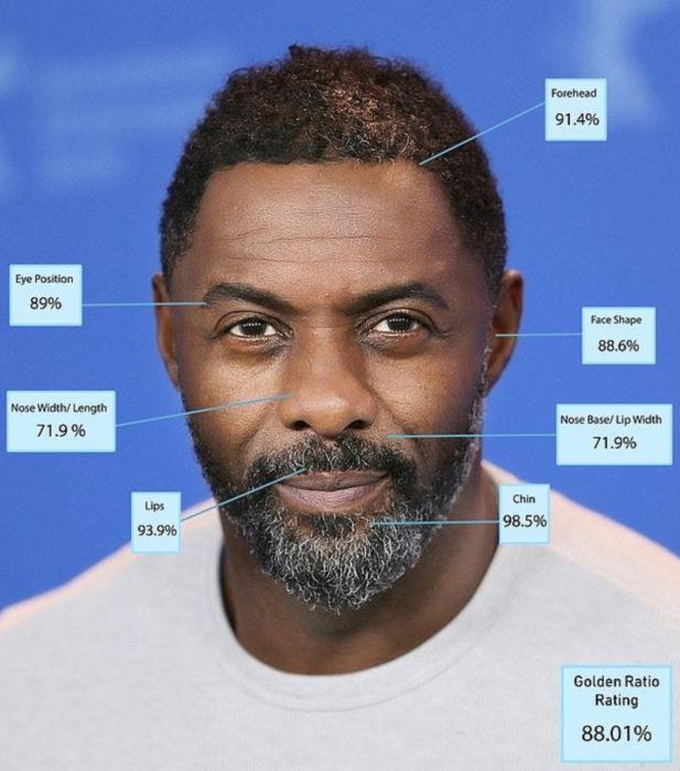 Hombres más guapos del mundo según Golden Ratio of Beauty Phi; Idris Elba