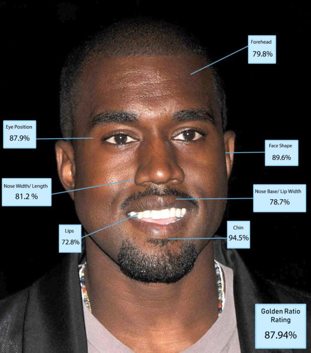 Hombres más guapos del mundo según Golden Ratio of Beauty Phi; Kanye West
