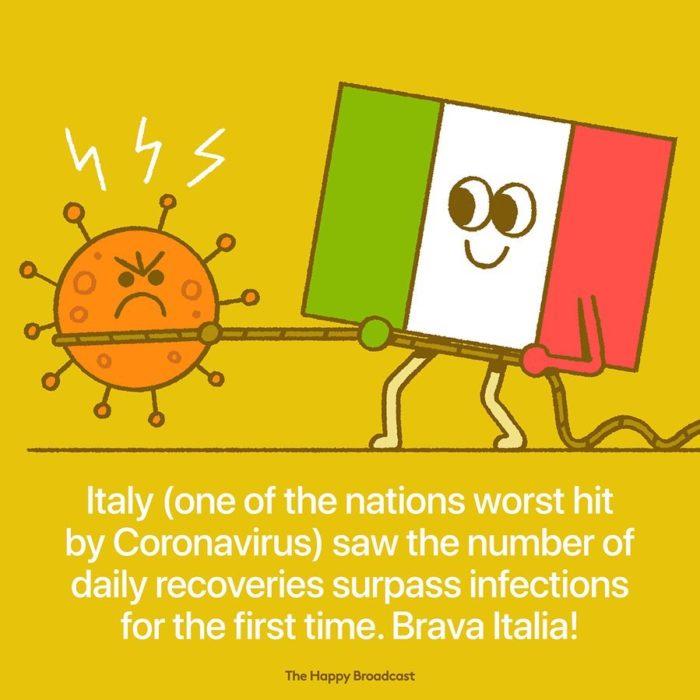 Ilustración de noticia positiva sobre Italia