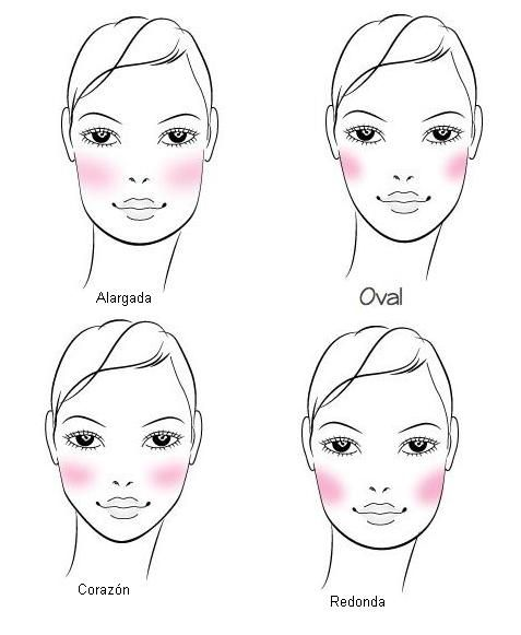 Cómo poner rubor de acuerdo a tu tipo de rostro