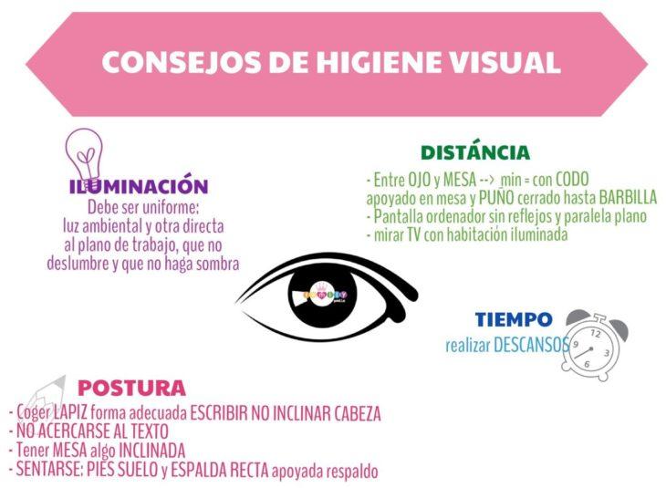 Infografía sobre la higiene visual