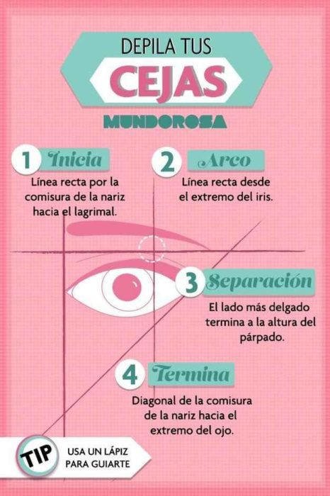 Infografía sobre como depilar las cejas