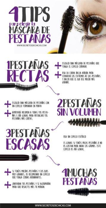Infografía sobre las mascaras de pestañas