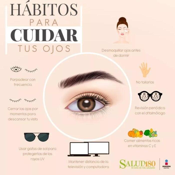 Infografía sobre los hábitos para cuidar tus ojos