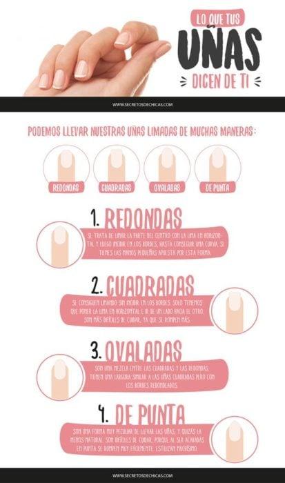 Tipos de uñas para una manicura