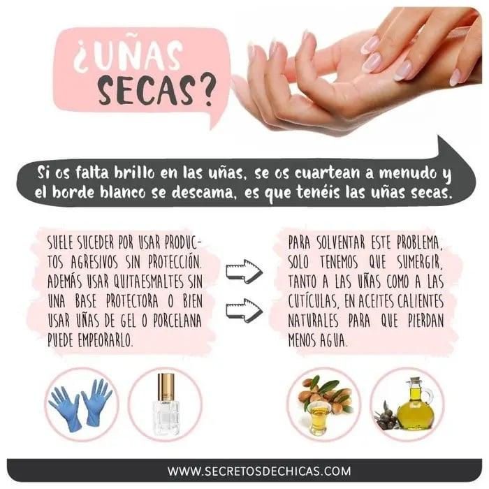 Infografía para eliminar la sequedad de las uñas