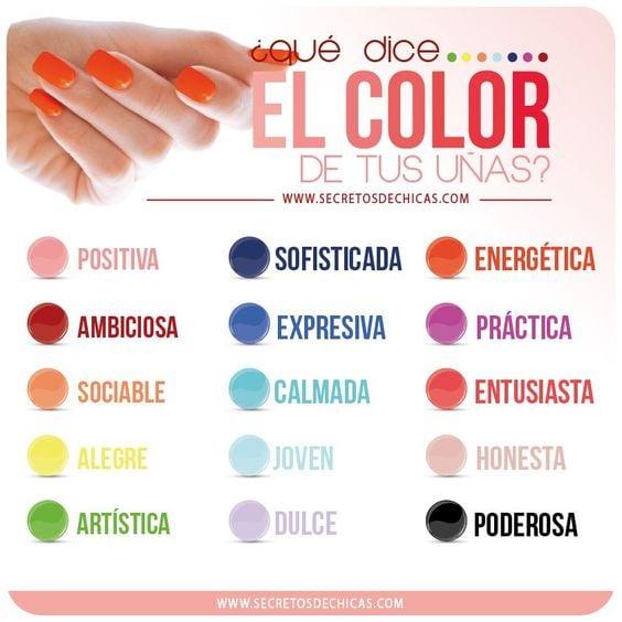 Qué significa el color de tu esmalte