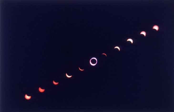 Eclipse solar, fases