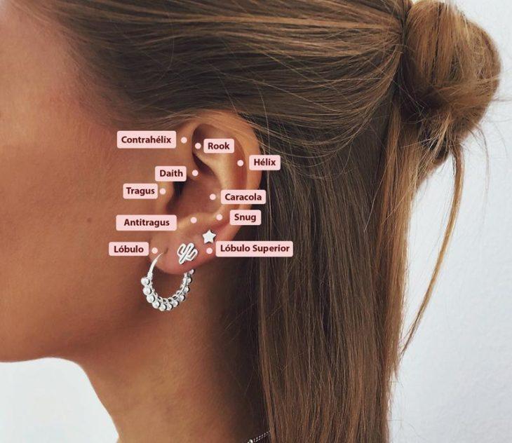 Tipos de piercing