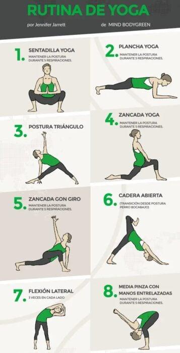 Guia rápida para yoga en casa; 13 Sencillas rutinas para cumplir tu propósito de Año Nuevo de una vez por todas