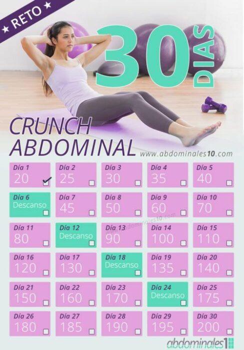 Guia para realizar crunchs abdominales; 13 Sencillas rutinas para cumplir tu propósito de Año Nuevo de una vez por todas