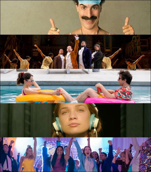"""Borat Subsequent Moviefilm"" (Amazon Studios)   ""Hamilton"" (Walt Disney Pictures)   ""Palm Springs"" (Neon)   ""Music"" (Vertical Entertainment)  ""The Prom"" (Netflix)"