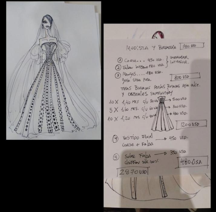 Comentarios en Twitter sobre una estafa por un vestido de novia